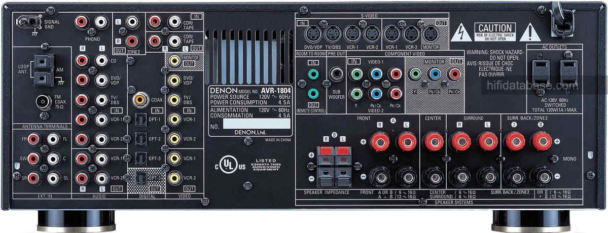 Denon Avr 600 user Manual