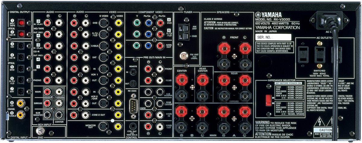 Yamaha rx v3000 hi fi database av amplifiers for Yamaha rx a660 manual